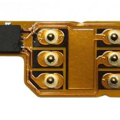 Gevey SIM - Gevey AIO programabil iPhone 4 4s