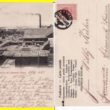 Carti Postale Romania pana la 1904, Circulata, Printata - Galati- Fabrica de cherestea Goetz- rara -clasica