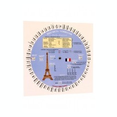 Discheta verbelor. Limba franceza - Curs Limba Engleza