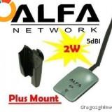 Adaptor wireless - Alfa AWUS036NH AWUS 036NH Wireless USB Network Adapter 2W cu 2 antene 5Dbi