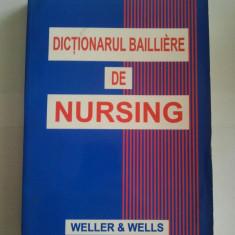 DICTIONARUL BAILLIERE DE NURSING ( 1144 )