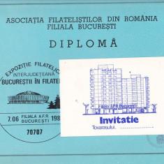 Bnk fil Expozitia filatelica Bucurestii in filatelie - Bucuresti 1983