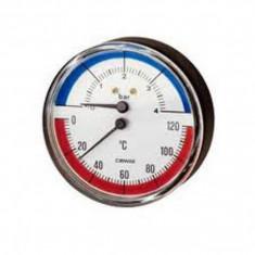 Termomanometru axial - TS-682