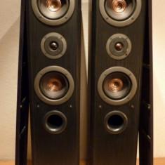 Boxe Technics SB-T200