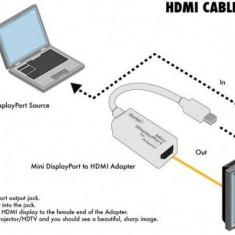 Adaptor mini DisplayPort minidisplay port HDMI ptr. Apple Macbook pro - Adaptor interfata PC